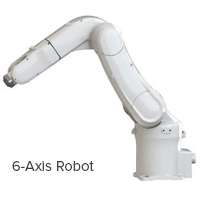 Five Types of Industrial Robots And How To Choose The Best