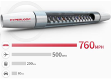 SpaceX Hyperloop