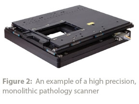 Monolithic Pathology Scanner