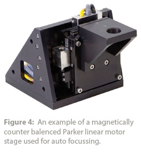 Linear Motor Stage