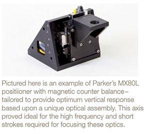 Parker MX80L