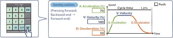 AVD Values Easily Set