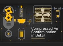 Compressed Air Contamination In Detail