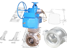 Effect of Control Valve Sizing and Flow Characteristic on Controllability