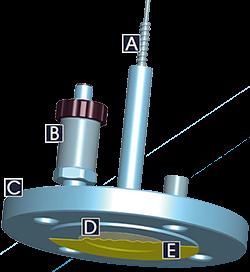 WIKA diaphragm monitoring system diagram