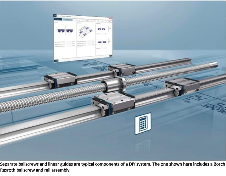 Ballscrews and linear guides