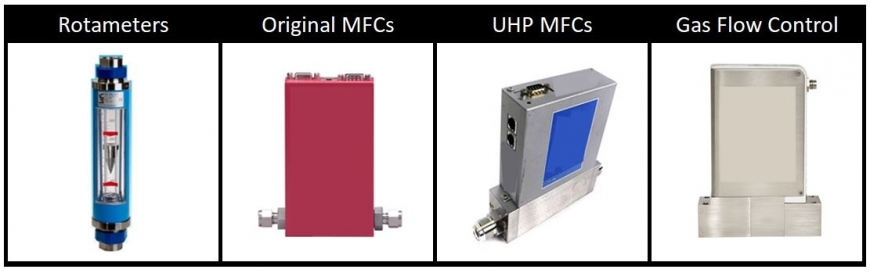 Flow Control: Measuring pressure drop across a fixed orifice to Rotameters to MFCs