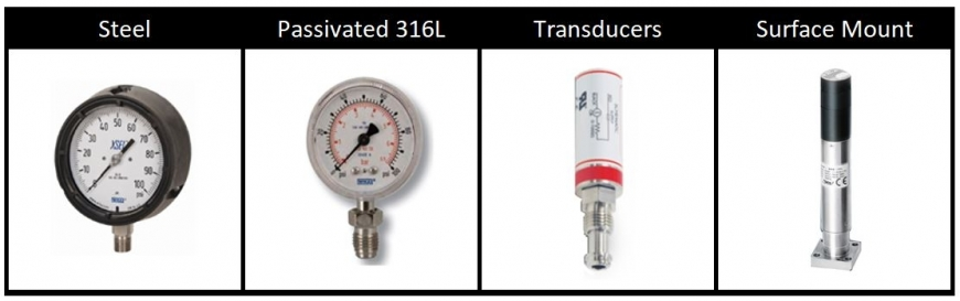 Pressure Measurement: Pressure Gauges to UHP Gauges to Transducers and Monometers