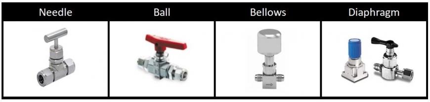 Valves: Needle/Ball/Plug to Bellows to Diaphragm
