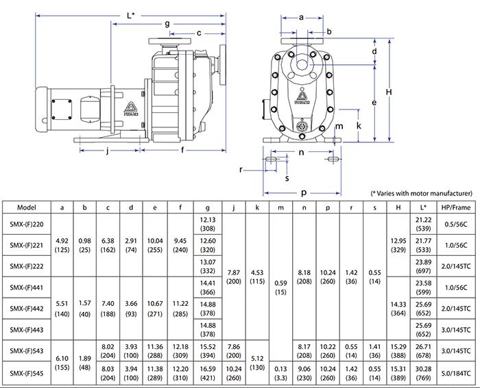 SMX Series Diagram
