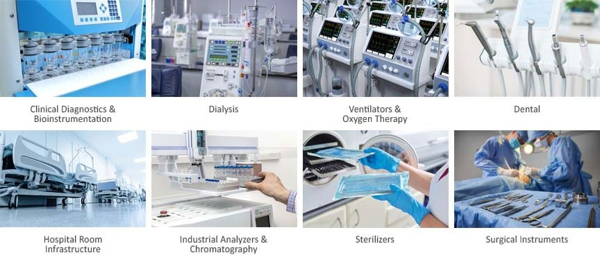 Miniature Products Analytics and Medical