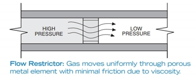 pressure-graphic