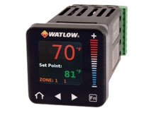 Total Cost of Ownership and the Integrated Watlow PM Controller